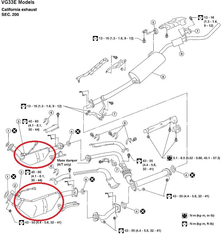 Ticking Sound? | Nissan XTerra Forum
