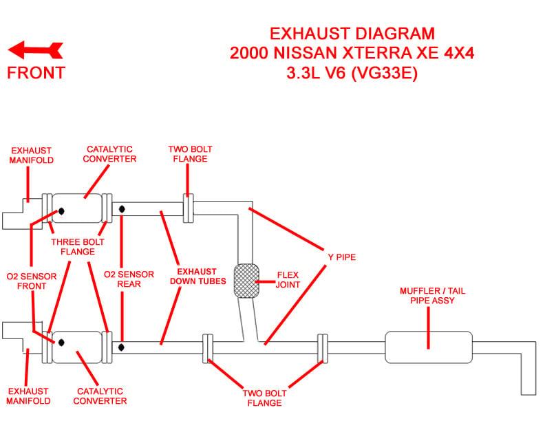 2000 3 3 X Getting New Exhaust Nissan Xterra Forum